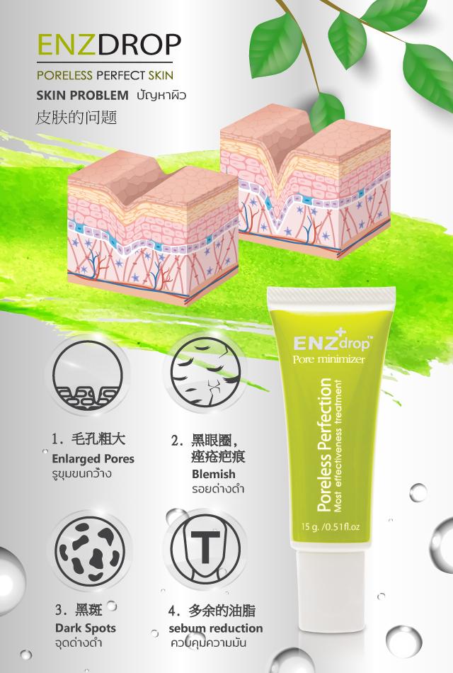 Lysoyoung Pore minimizer